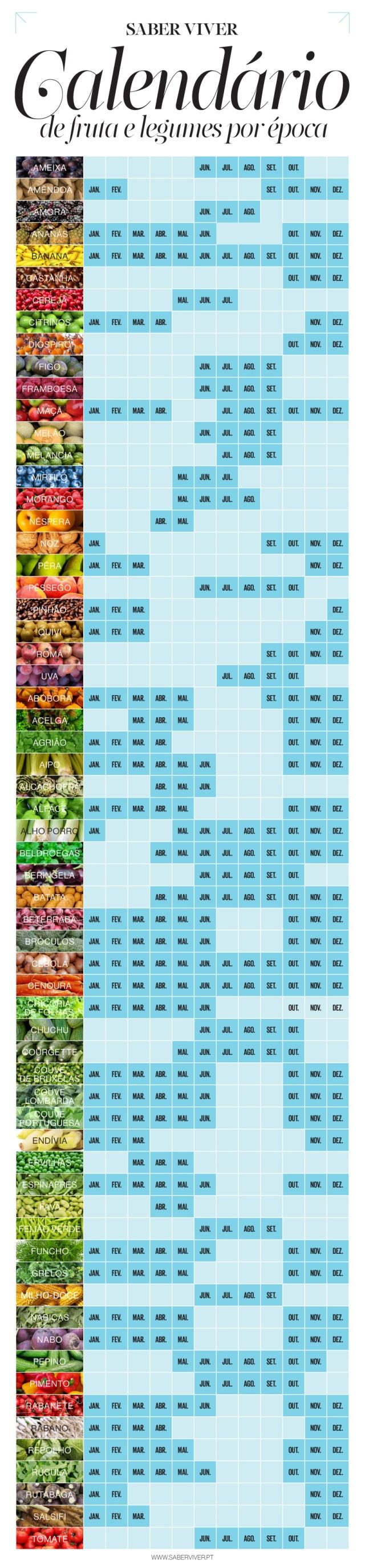 CALENDARIO_frutasevegetais